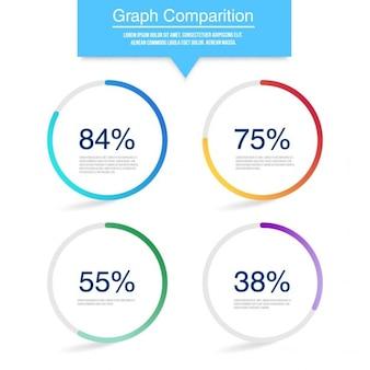 3d-circulaire grafiek grafiek voor infographic