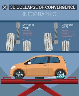 3d collapse of convergence scheme. gele auto.