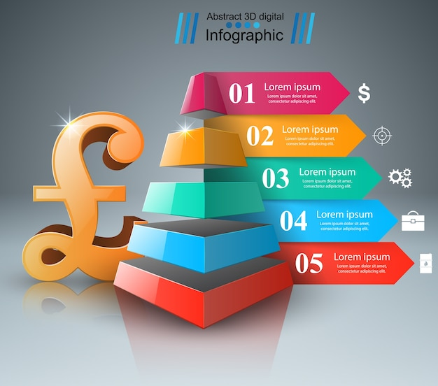 3d-infographic. britse pond, geld pictogram.