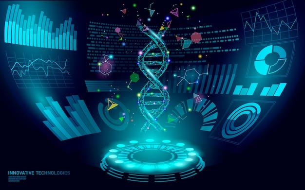 3d laag poly gentherapie dna hud ui-display. toekomstige veelhoekige driehoek punt lijn gezonde blauwe abstracte geneeskunde genoom engineering illustratie toekomstige zakelijke technologie