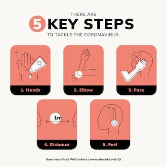5 belangrijke stappen om de boodschap van het coronavirusbewustzijn aan te pakken