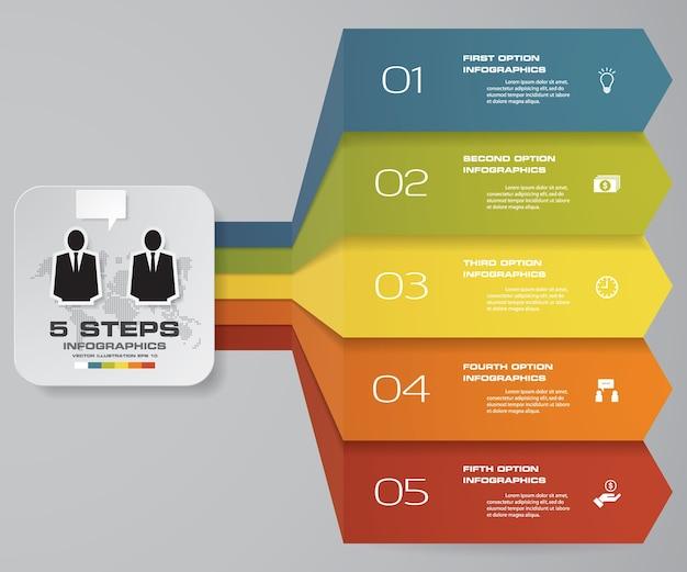 5 opties infographicsontwerp voor presentatie.