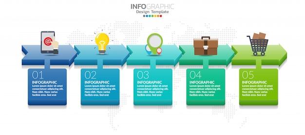 5 stappen tijdlijn infographic ontwerp