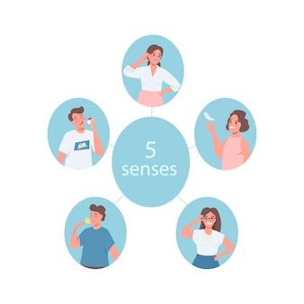 5 zintuigen platte kleur gedetailleerde karakters