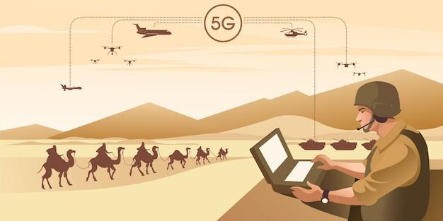 5g is de vijfde generatie digitale technologie voor draadloze technologie als communicatie-infrastructuur voor militaire inlichtingen.