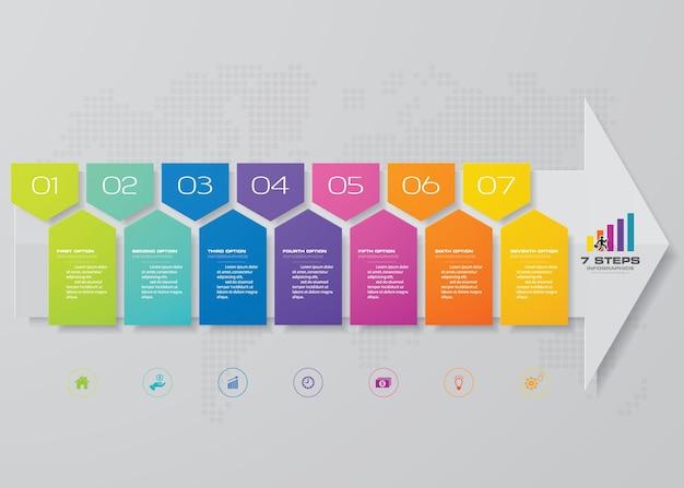 7 stappen pijlsjabloon voor gegevenspresentatie.