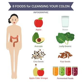 8 voedingsmiddelen voor het reinigen van uw dikke darm, info grafisch voedsel