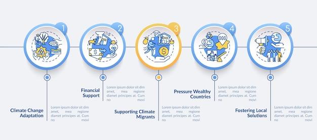 Aanpassing aan klimaatverandering infographic sjabloon. milieurechtvaardigheid presentatie ontwerpelementen. datavisualisatie met 5 stappen. proces tijdlijn grafiek. werkstroomlay-out met lineaire pictogrammen
