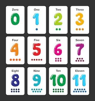 Aantal flitskaarten