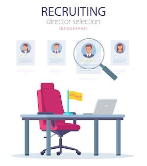 Aanwerving director selectie infographic vacant.