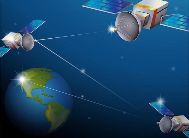 Aarde en satellieten