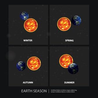 Aarde veranderende seizoen illustratie