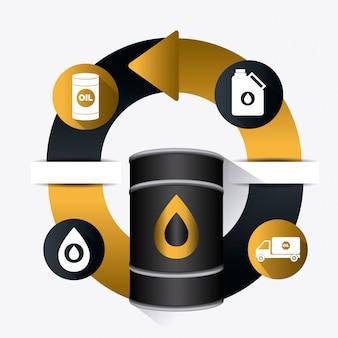 Aardolie en olie-industrie infographic