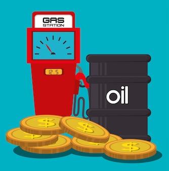 Aardolie-industrie en olieprijzen