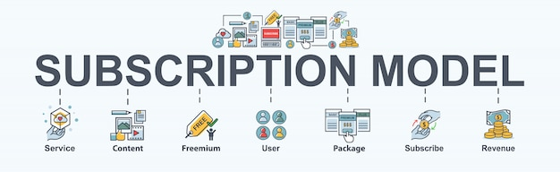 Abonnement bedrijfsmodel stappen voor marketing, service, gebruiker, abonneren, freemium en premium pakket.
