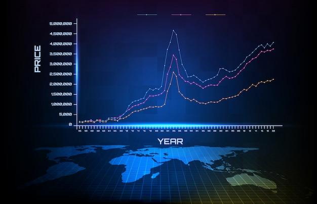 Abstracte achtergrond van blauwe grafiek gemiddelde prijs van jaar 1956-2020 en wereldkaart