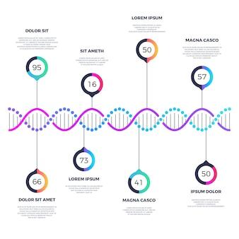 Abstracte dna-bedrijfsmalplaatje infographic met opties