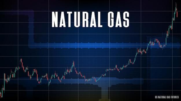 Abstracte futuristische technische achtergrond van amerikaanse aardgasfutures prijsgrafiek grafiekmunt digitale cryptocurrency