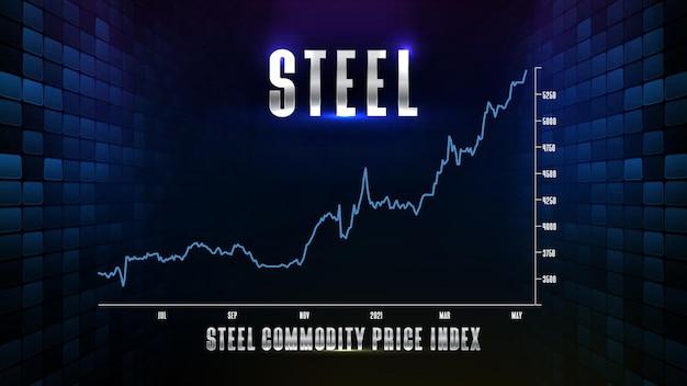 Abstracte futuristische technische achtergrond van staal commodity prijsindex tekst beurs