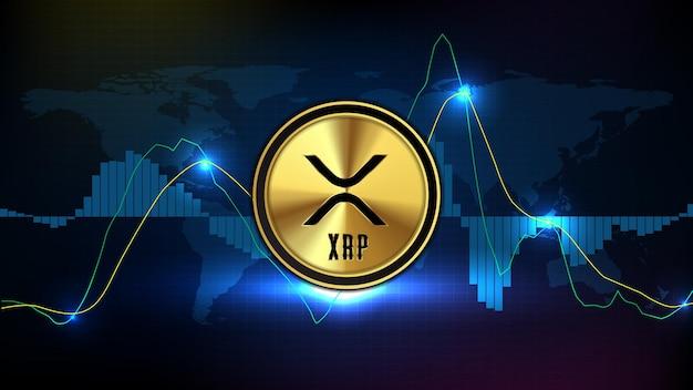 Abstracte futuristische technische achtergrond van xrp rimpel digitale cryptocurrency en macd marktgrafiek volume-indicator