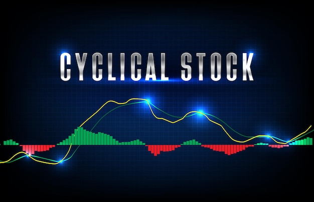 Abstracte futuristische technologieachtergrond van cyclische voorraad en macd-oscillator marktgrafiekvolume-indicator