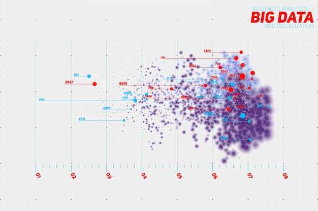 Abstracte kleurrijke big data point plot visualisatie. futuristische infographics. visuele informatiecomplexiteit, gegevensdraden grafische analyse.