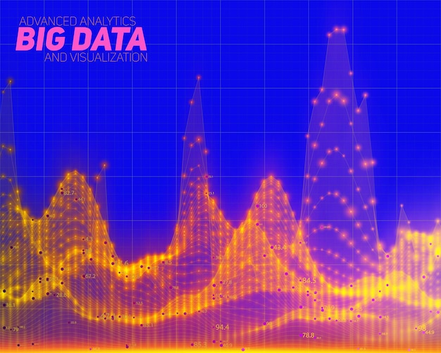 Abstracte kleurrijke big data visualisatie. futuristisch infographics esthetisch ontwerp. visuele informatie complexiteit. ingewikkelde grafische gegevensthreads. sociaal netwerk, bedrijfsanalyses