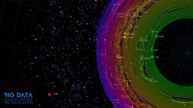 Abstracte kleurrijke ronde big data informatie visualisatie. sociaal netwerk, financiële analyse van complexe databases. visuele verduidelijking van informatiecomplexiteit. ingewikkelde gegevensafbeelding