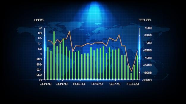 Abstracte procentgrafiek en wereldkaart