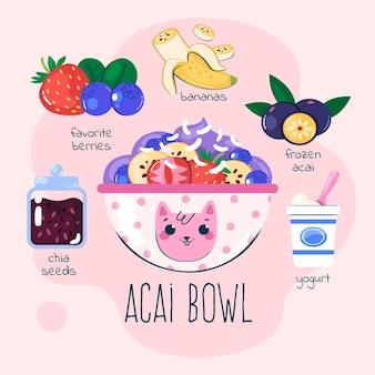 Acai bowl recept