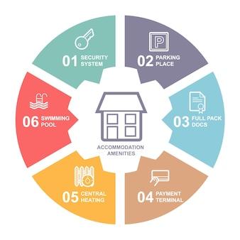Accommodatie voorzieningen infographic met pictogrammen