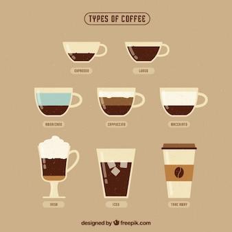 Acht verschillende koffiesoorten
