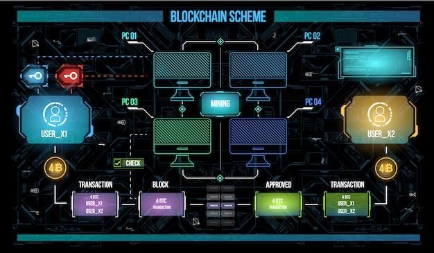 Achtergrond met bitcoin in futuristische virtuele ruimte.