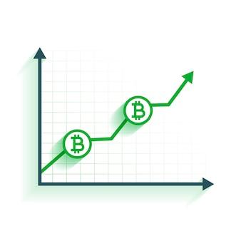 Achtergrondontwerp voor bitcoin-groeigrafiek