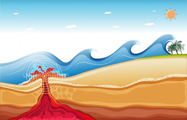 Achtergrondscène met grote golven en lava onder de oceaan