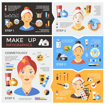 Acne clearing infographics set