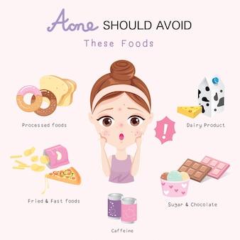 Acne moet deze voedingsmiddelen vermijden