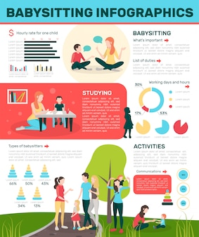 Actieve oppas flat infographics