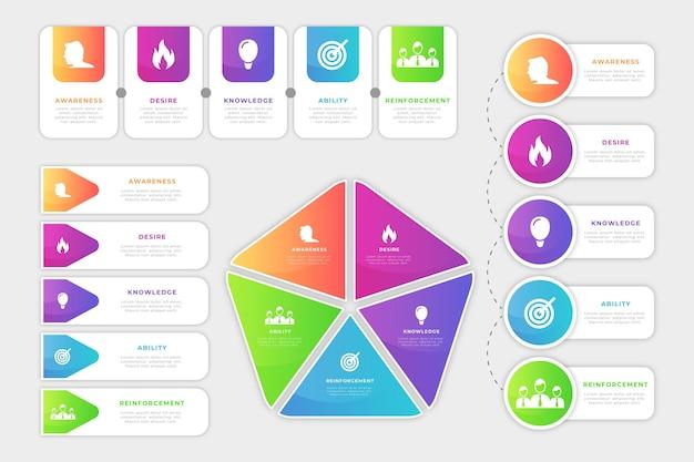 Adkar infographic sjabloon