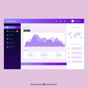 Admin dashboardpaneelsjabloon met plat ontwerp