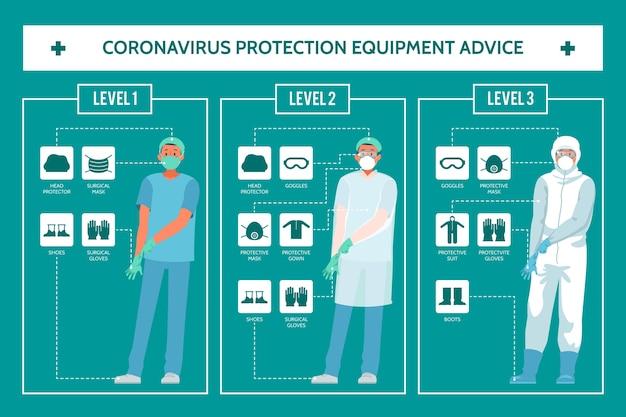 Advies over coronavirusbeschermingsmiddelen Gratis Vector