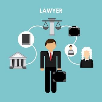 Advocaat ontwerp