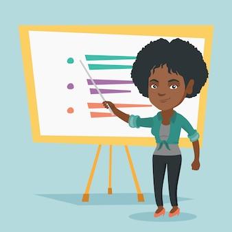 Afrikaanse leraar of student wijzend op bord.