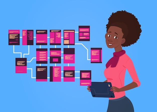 Afrikaanse zakenvrouw met laptop