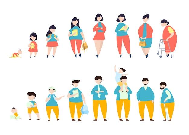 Afro-amerikaanse vrouw en man in verschillende leeftijden. van kind tot oud mens. tiener-, volwassen- en babygeneratie. verouderingsproces. illustratie in cartoon-stijl