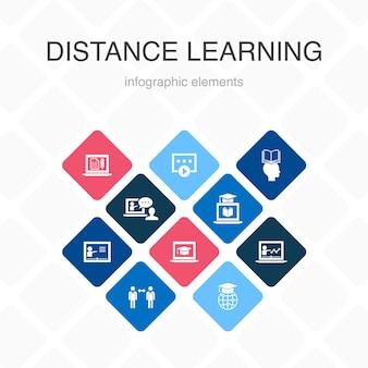 Afstandsonderwijs infographic 10 optie kleur design.online onderwijs, webinar, leerproces, videocursus eenvoudige pictogrammen