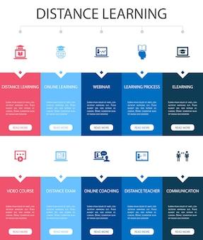 Afstandsonderwijs infographic 10 optie ui design.online onderwijs, webinar, leerproces, videocursus eenvoudige pictogrammen