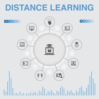 Afstandsonderwijs infographic met pictogrammen. bevat iconen als online onderwijs, webinar, leerproces, videocursus