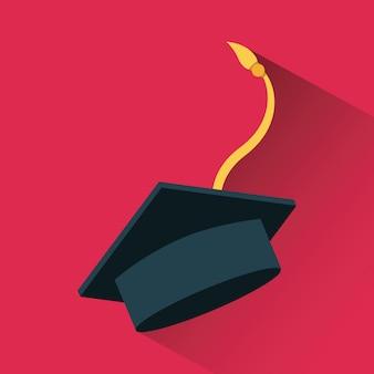 Afstuderen prestatie ontwerp