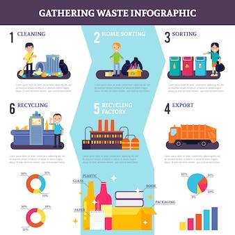 Afval verzamelen platte infographics